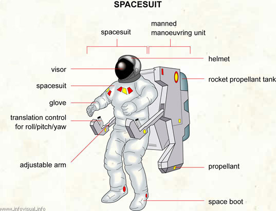 space suit labeled - photo #17