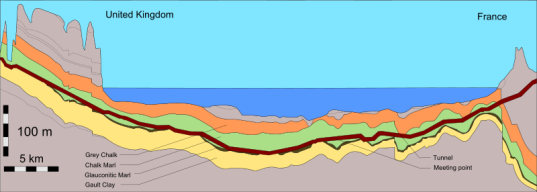 Channel_Tunnel_geological_profile_1_svg