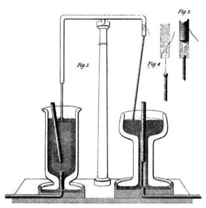 Drawing of Michael Faraday's experiment demonstrating electromagnetic rotation