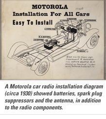 featurestory_history_carradioinstall_218x244