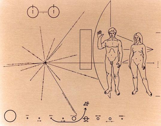 762px-Pioneer10-plaque_tilt