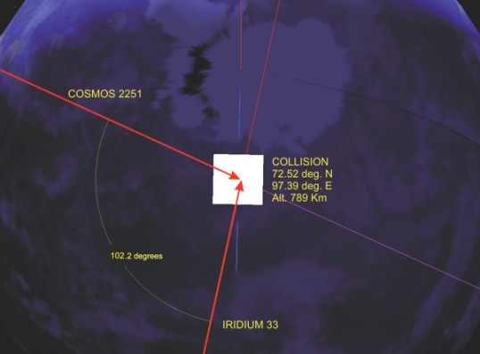 Collision_iridium33_kosmos2251