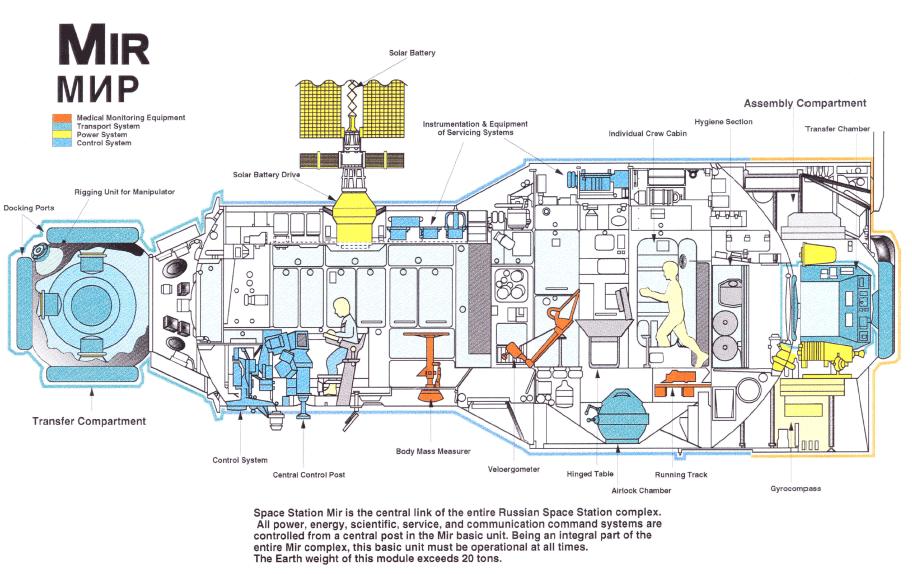 ELECTRICAL amp ELECTRONICS ENGINEERING