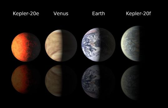 A size comparison of the exoplanets Kepler-20e and Kepler-20f with Venus and Earth