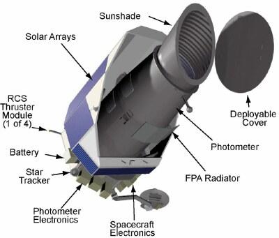 Keplerpacecraft_019e